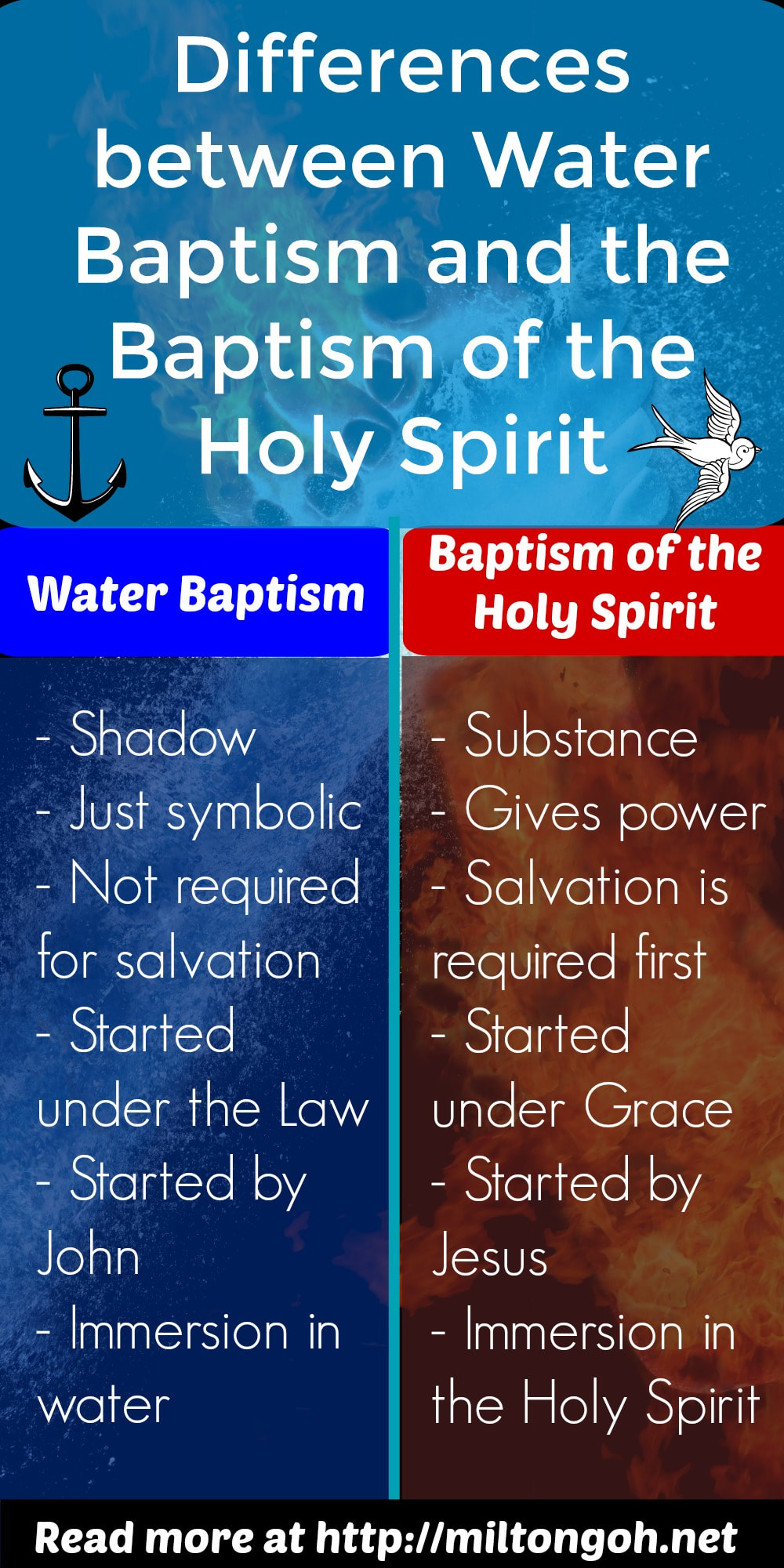 What Is The Purpose Of Water Baptism The Difference Between The